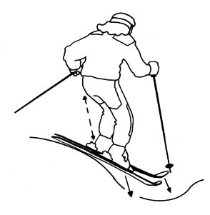 постійний контакт лиж зі снігом