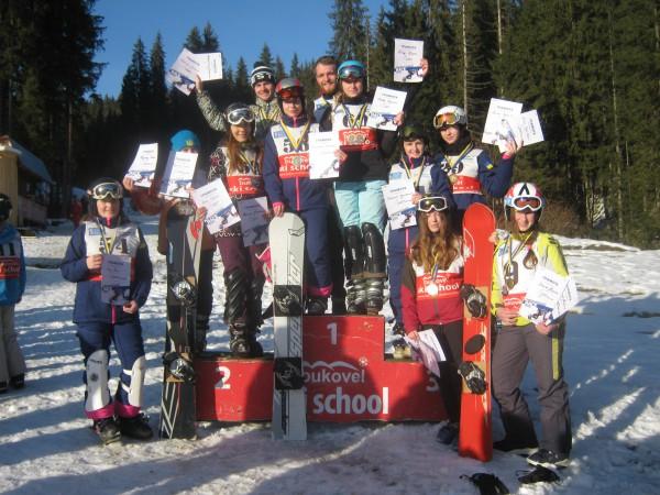призери сноудей 2015