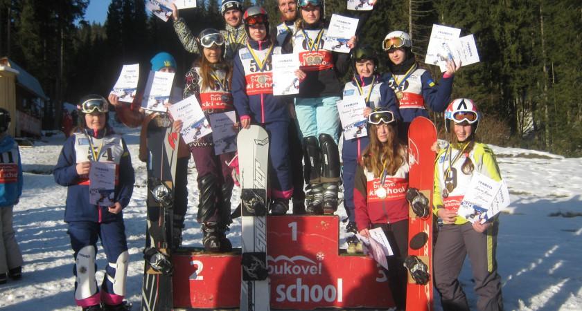 Тернопільські сноубордисти розпочали змагальний сезон 2015-16  двадцятьма медалями